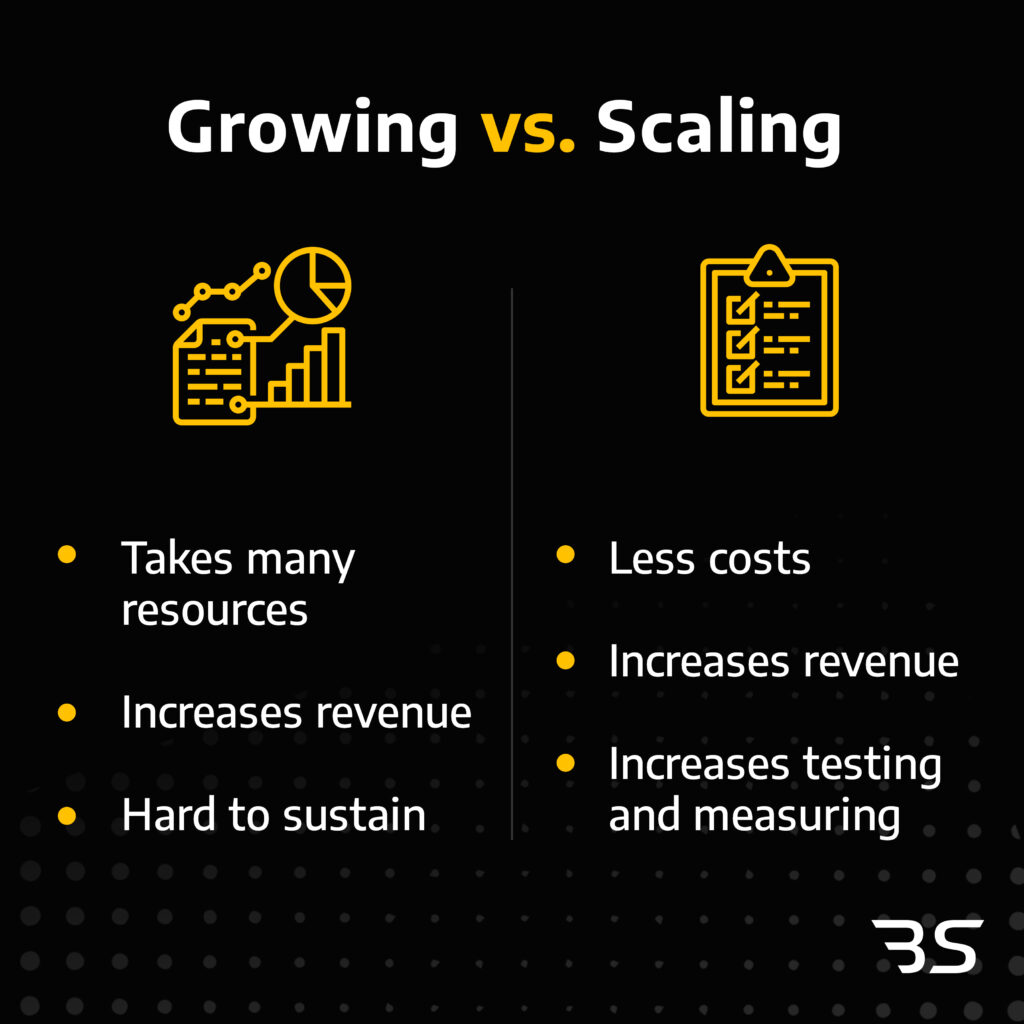 Scale a Business