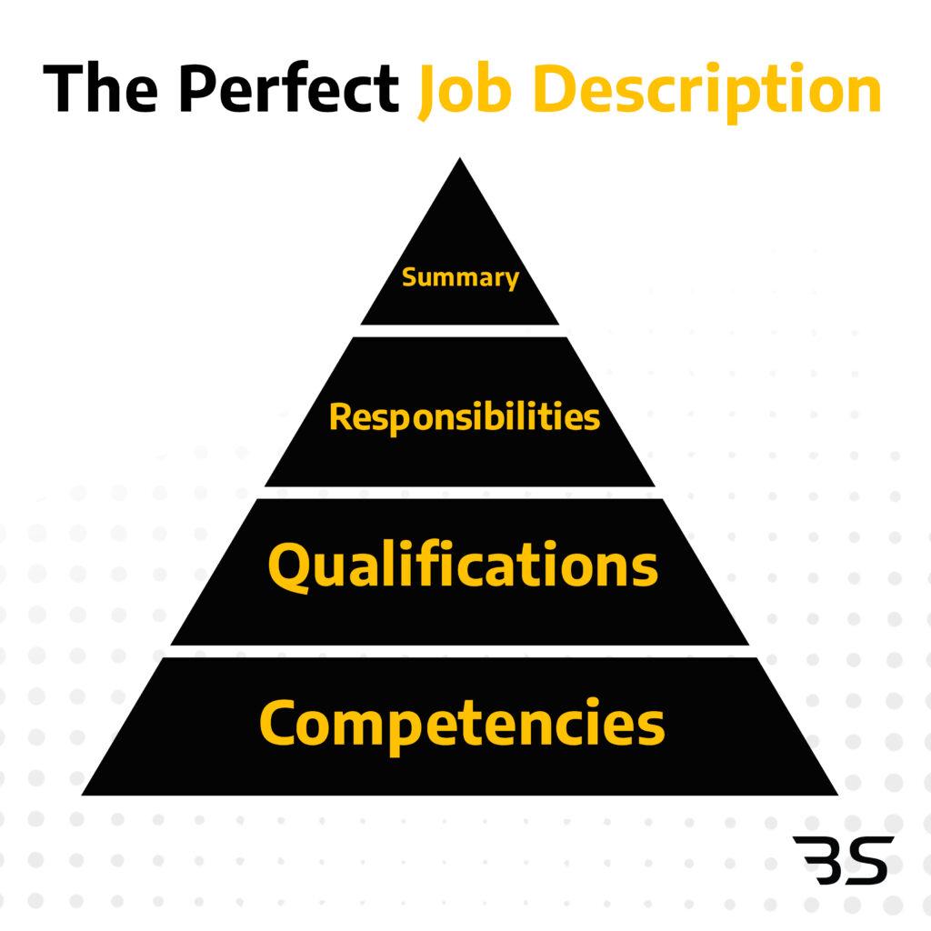 Elements of a Perfect Job Description